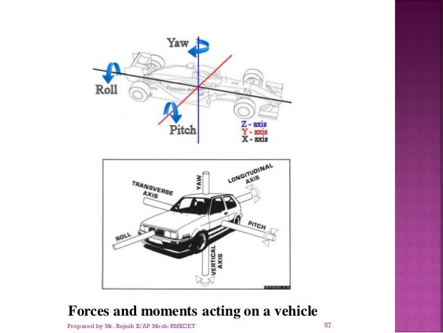 Forces and moments acting on a vehicle Prepared by Mr. Rajesh K/AP Mech-RMKCET 57