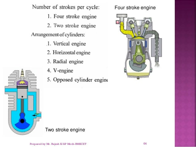 Four stroke engine Two stroke engine Prepared by Mr. Rajesh K/AP Mech-RMKCET 64