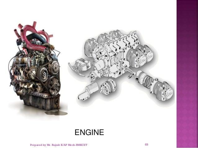 ENGINE Prepared by Mr. Rajesh K/AP Mech-RMKCET 69