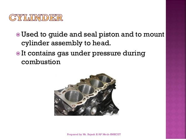  Used to guide and seal piston and to mount cylinder assembly to head.  It contains gas under pressure during combustion...