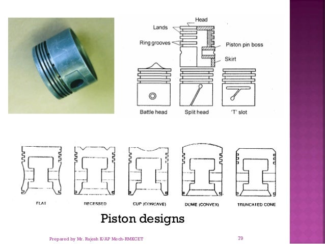 Piston designs Prepared by Mr. Rajesh K/AP Mech-RMKCET 79