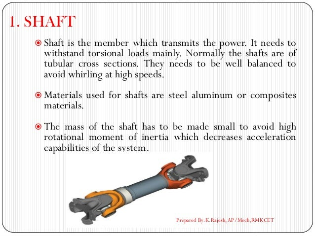 1. SHAFT  Shaft is the member which transmits the power. It needs to withstand torsional loads mainly. Normally the shaft...