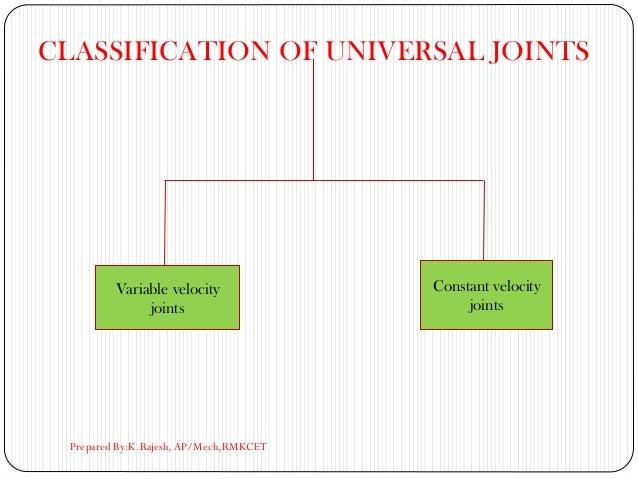 CLASSIFICATION OF UNIVERSAL JOINTS Variable velocity joints Constant velocity joints Prepared By:K.Rajesh, AP/Mech,RMKCET
