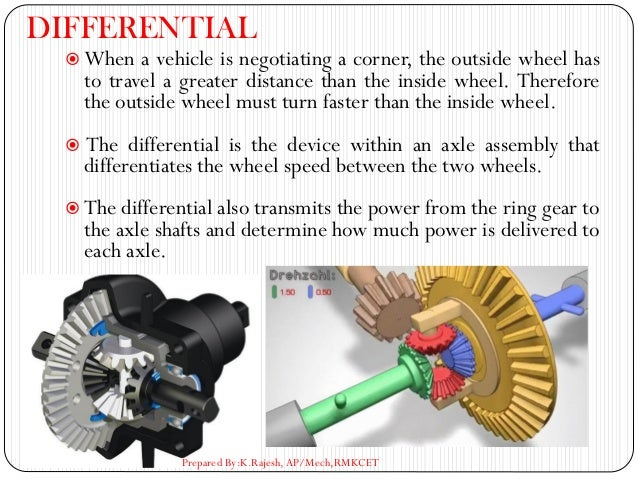 DIFFERENTIAL  When a vehicle is negotiating a corner, the outside wheel has to travel a greater distance than the inside ...
