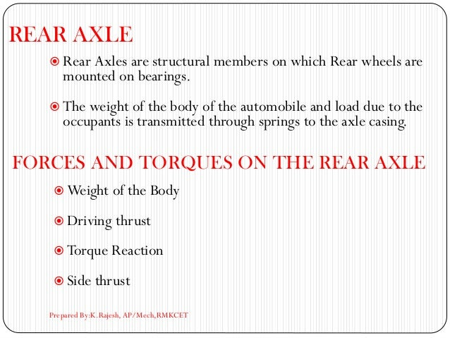 REAR AXLE  Rear Axles are structural members on which Rear wheels are mounted on bearings.  The weight of the body of th...