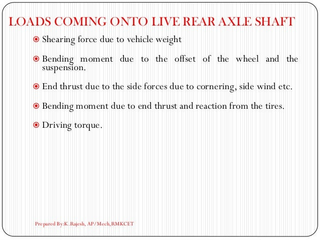 LOADS COMING ONTO LIVE REAR AXLE SHAFT  Shearing force due to vehicle weight  Bending moment due to the offset of the wh...