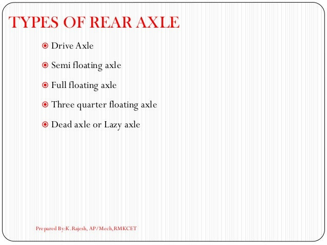 TYPES OF REAR AXLE  DriveAxle  Semi floating axle  Full floating axle  Three quarter floating axle  Dead axle or Lazy...