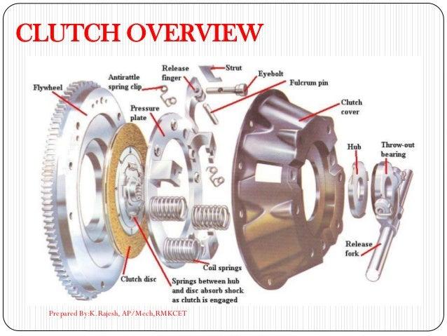 CLUTCH OVERVIEW Prepared By:K.Rajesh, AP/Mech,RMKCET