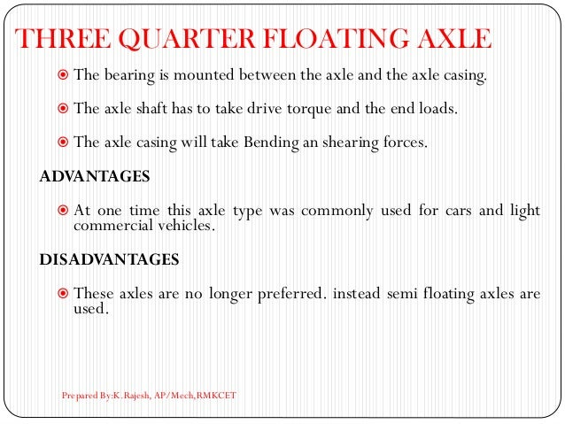 THREE QUARTER FLOATING AXLE  The bearing is mounted between the axle and the axle casing.  The axle shaft has to take dr...