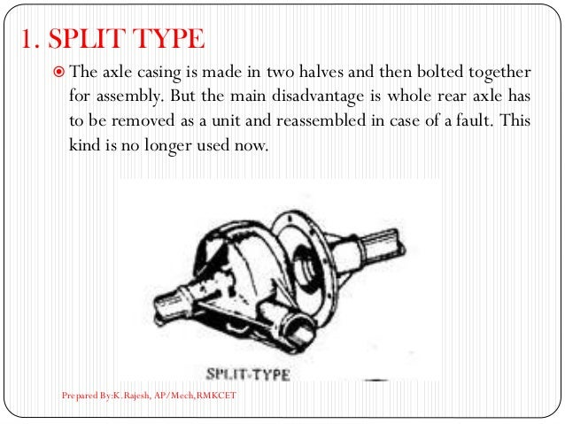 1. SPLIT TYPE  The axle casing is made in two halves and then bolted together for assembly. But the main disadvantage is ...