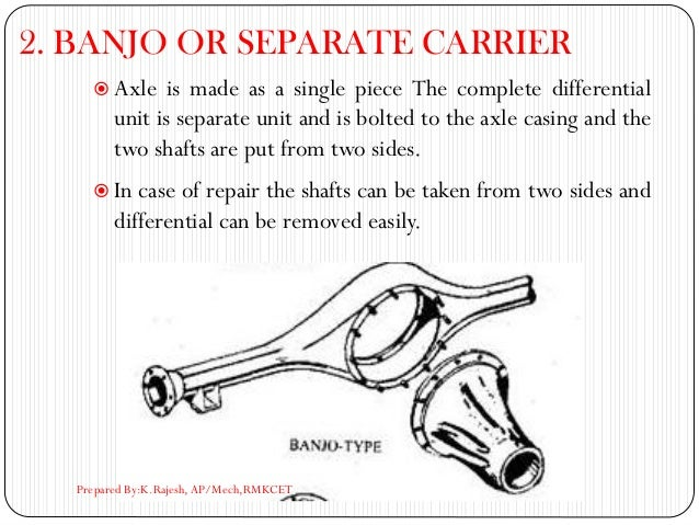 2. BANJO OR SEPARATE CARRIER  Axle is made as a single piece The complete differential unit is separate unit and is bolte...