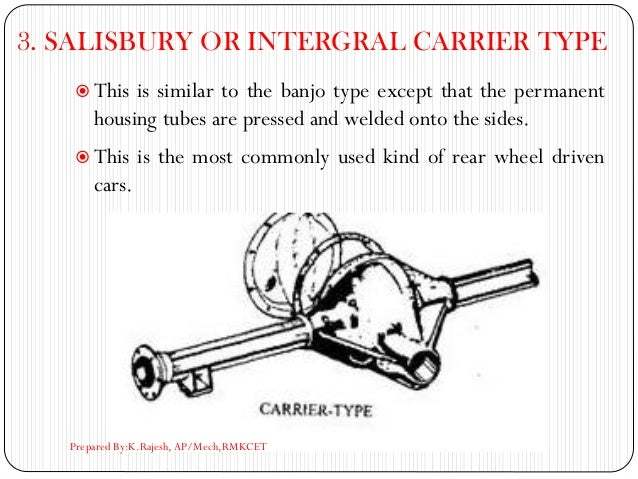 3. SALISBURY OR INTERGRAL CARRIER TYPE  This is similar to the banjo type except that the permanent housing tubes are pre...