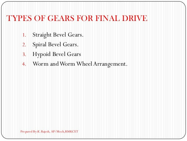 TYPES OF GEARS FOR FINAL DRIVE 1. Straight Bevel Gears. 2. Spiral Bevel Gears. 3. Hypoid Bevel Gears 4. Worm andWormWheel ...