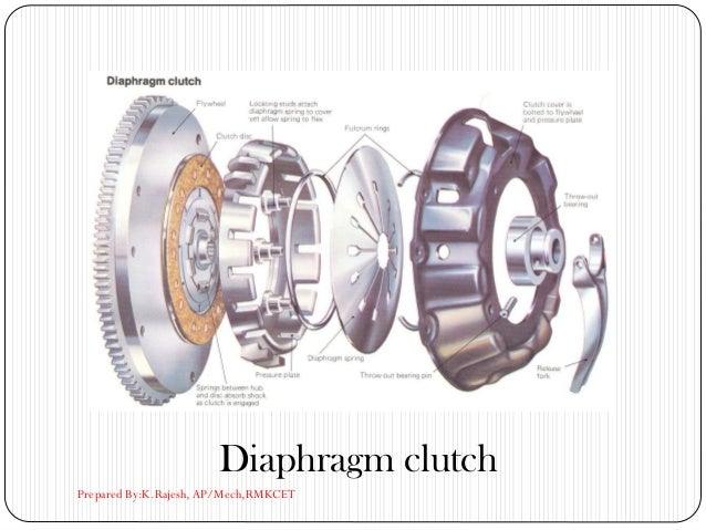Diaphragm clutch Prepared By:K.Rajesh, AP/Mech,RMKCET