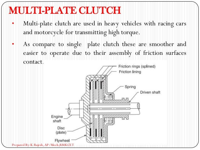 MULTI-PLATE CLUTCH • Multi-plate clutch are used in heavy vehicles with racing cars and motorcycle for transmitting high t...