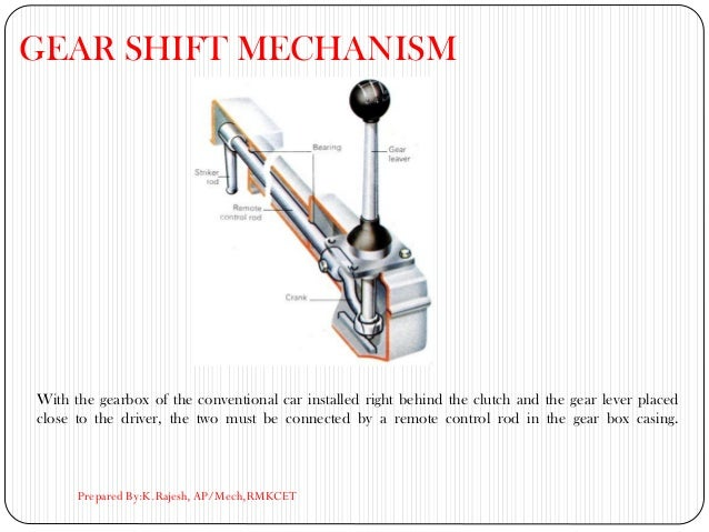 GEAR SHIFT MECHANISM Prepared By:K.Rajesh, AP/Mech,RMKCET With the gearbox of the conventional car installed right behind ...