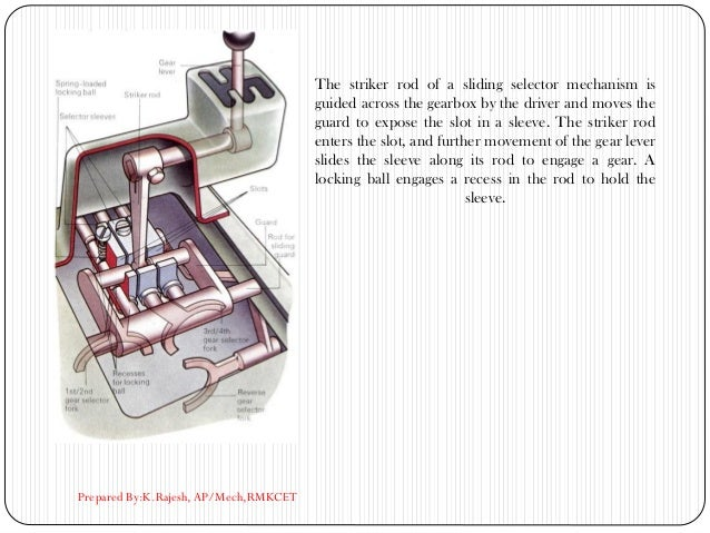 Prepared By:K.Rajesh, AP/Mech,RMKCET The striker rod of a sliding selector mechanism is guided across the gearbox by the d...