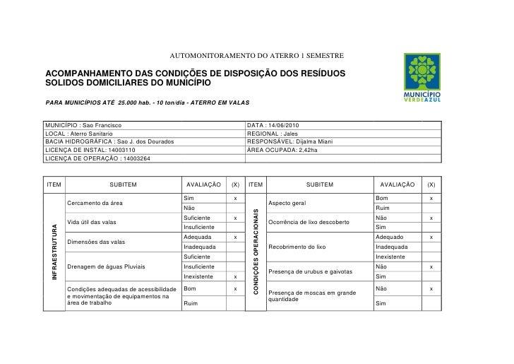 AUTOMONITORAMENTO DO ATERRO 1 SEMESTRE  ACOMPANHAMENTO DAS CONDIÇÕES DE DISPOSIÇÃO DOS RESÍDUOS SOLIDOS DOMICILIARES DO MU...