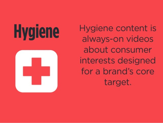 Hygiene content is always-on videos about consumer  interests designed for a brand's core  target.