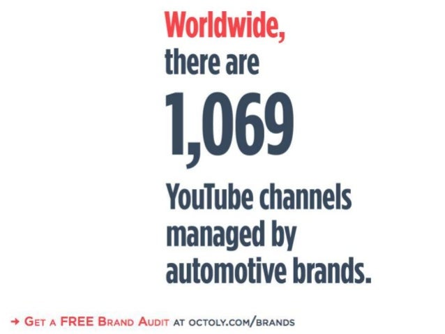 Octoly YouTube and Automotive Study