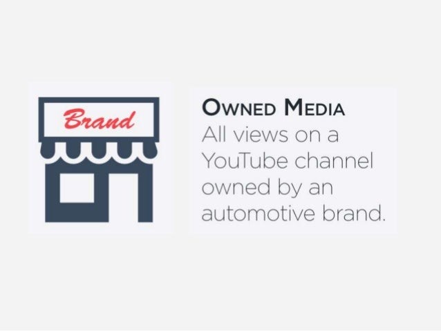 .4 .  r'/  ' r ' /  '/   OWNED MEDIA  All views on a YouTube channel owned by an automotive brand.