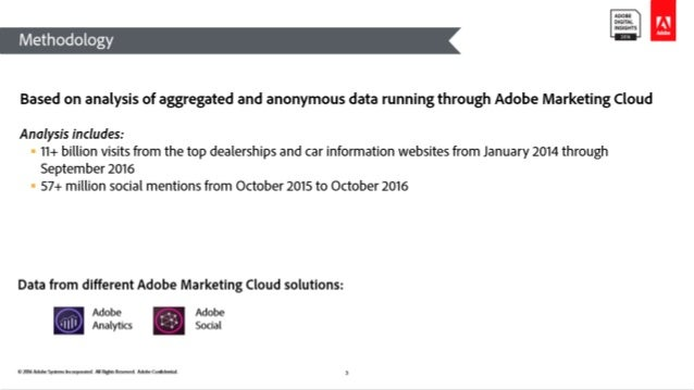 © 2016 Adobe Systems Incorporated. All Rights Reserved. Adobe Confidential. Methodology 2 Data from different Adobe Market...