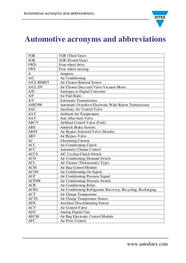 automotive acronyms Electrical Schematic Symbols Meanings Chart