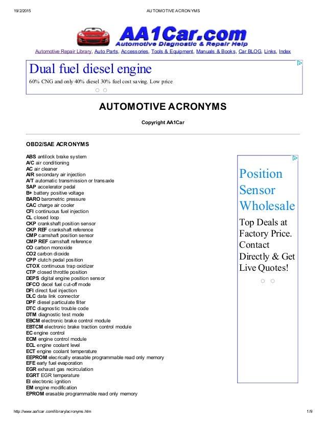 automotive acronyms rh slideshare net Cessna Parts Manual Eaton Transmission Parts Manual