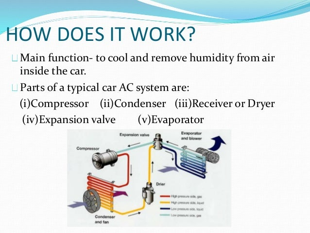automotive air conditioning systems 3 638?cb=1405037206 automotive air conditioning systems