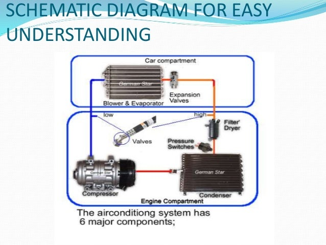 automotive air conditioning systems rh slideshare net car ac system wiring diagram car air conditioning system diagram