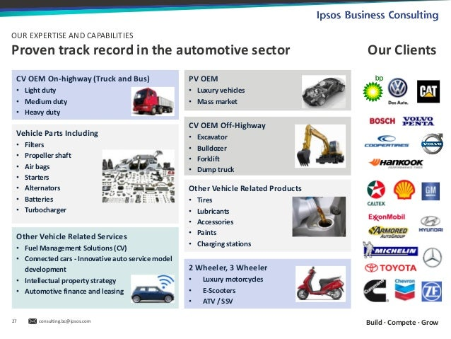 Automotive Aftermarket Opportunities in China, Indonesia and