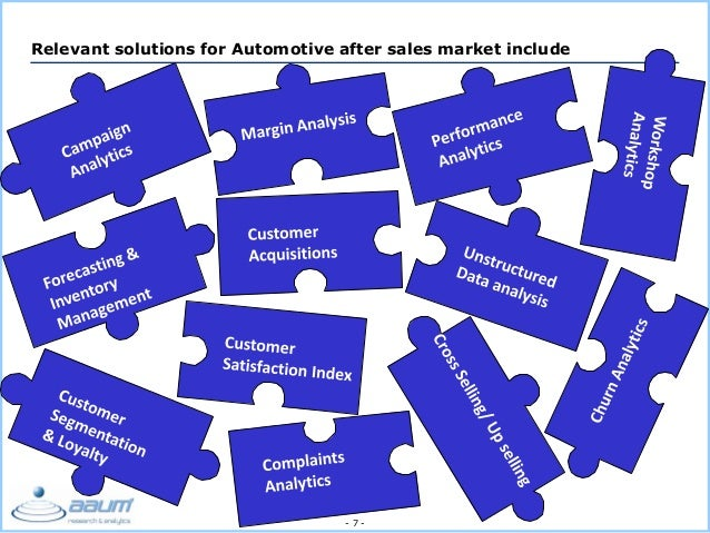 Augment and improve demand planning with AI