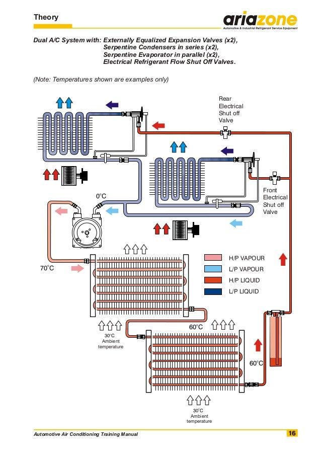 Fabulous Car Air Conditioning System Wiring Diagram Basic Electronics Wiring Digital Resources Arguphilshebarightsorg
