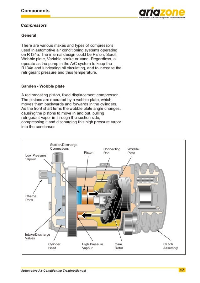 Wiring Diagram For Air Conditioning Compressor : Auto air conditioning compressor schematic best site