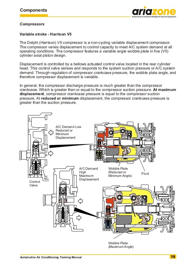 bining Doas And Vrf Part 1 2 also Automotive Air Conditioning Training Manual additionally 277parkpenthouse moreover Benefits Of Dehydrated Food likewise 7 Tell Tale Signs Its Time Replace Your Air Conditioner. on electric hvac