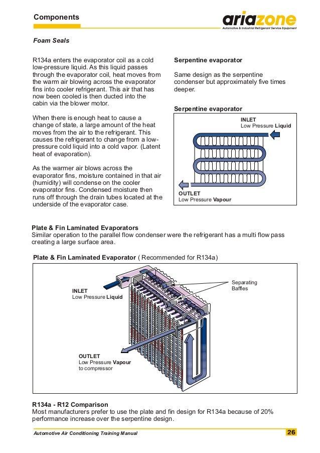 automotive air conditioning training manual 27 638 jpg cb 1353138224 rh slideshare net Water Heater Wiring Diagram Electric Fan Wiring Diagram