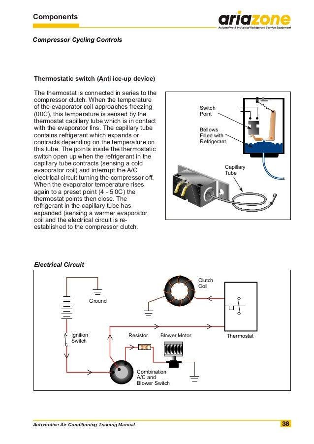 Automotiveairconditioningtrainingmanual39638cb1353138224rhslideshare: Fan Cycle Switch Wiring Diagram At Elf-jo.com