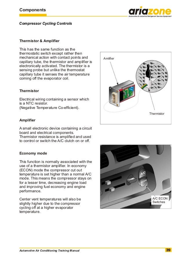 automotive air conditioning training manual 40 638?cb=1353138224 automotive air conditioning training manual  at bayanpartner.co