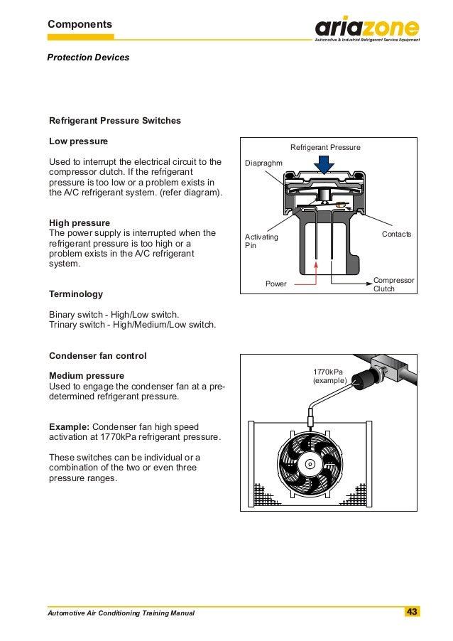Index Apads Wiring Diagram International How To Bypass Apads