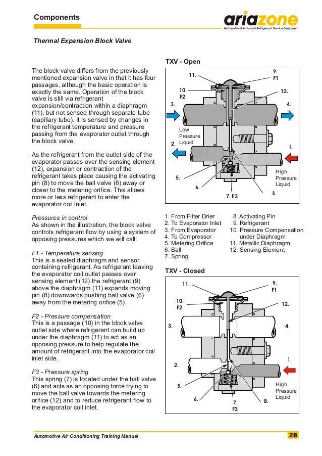 automotive air conditioning training manual rh slideshare net R12 Hermetic Compressor 3Hp Tecumseh Compressor R22 Medium Temp