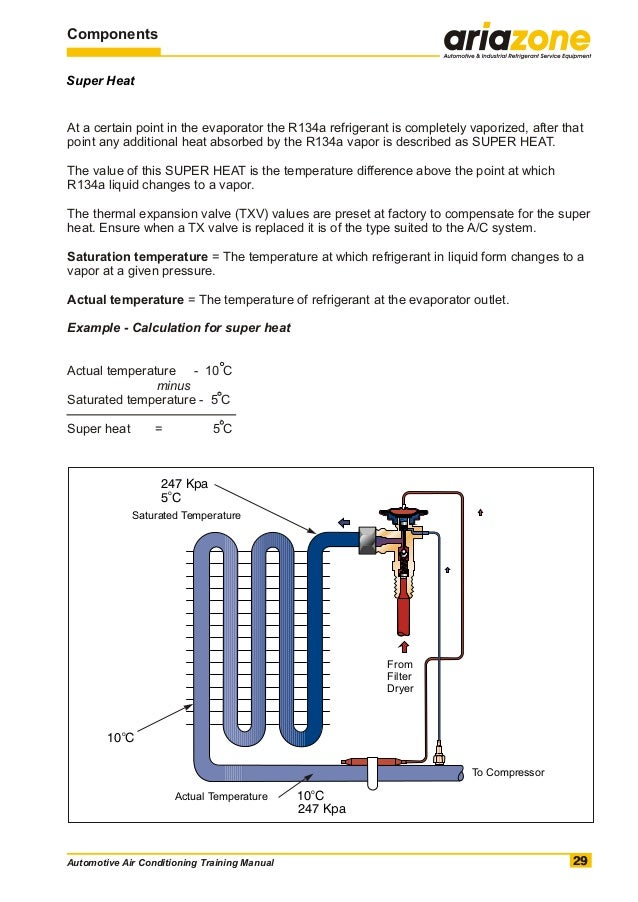automotive air conditioning training manual power wheels wiring-diagram conditioning training manual; 30