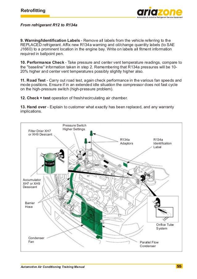 Automotiveairconditioningtrainingmanual