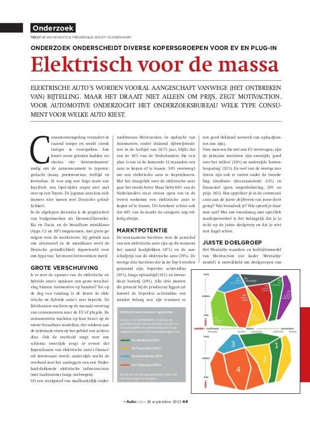 Automotive Magazine Ev Plugin Hybrid Article