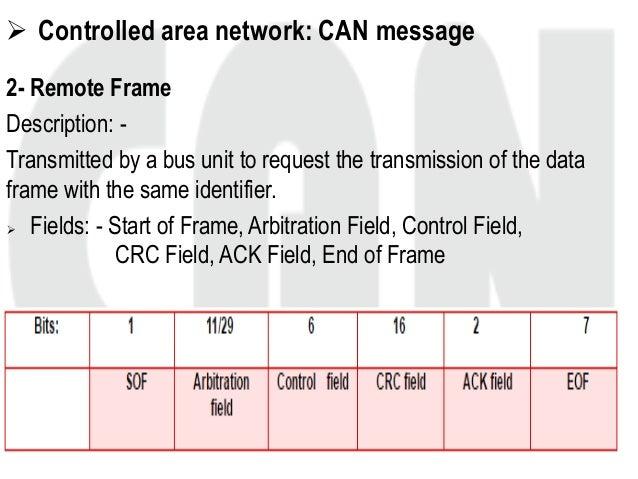 Automotive bus technologies