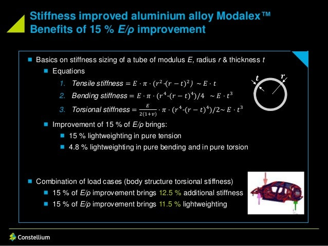  Basics on stiffness sizing of a tube of modulus E, radius r & thickness t  Equations 1. Tensile stiffness = 𝐸 ⋅ 𝜋 ⋅ (𝑟2...
