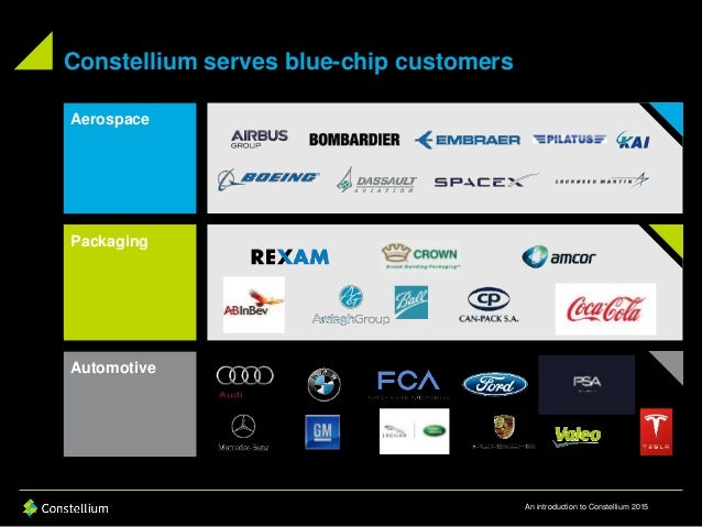 An introduction to Constellium 2015 Constellium serves blue-chip customers Aerospace Automotive Packaging