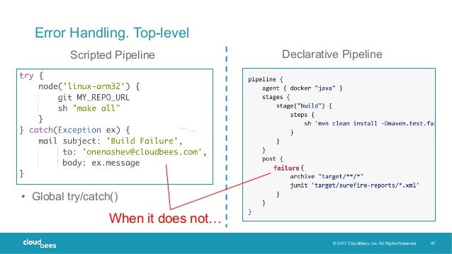 Jenkins Pipeline @ Scale  Building Automation Frameworks for