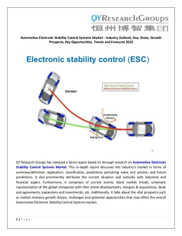 Electronic Stability Control >> Automotive Electronic Stability Control Systems Market