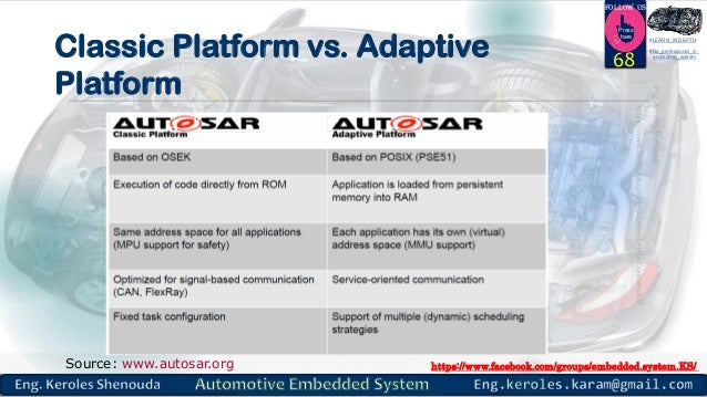 Automotive embedded systems part5 v1