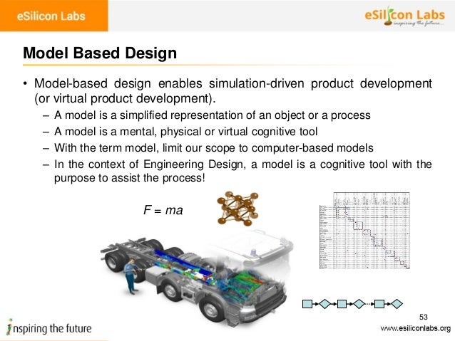 Simulator-based design : methodology and vehicle display application
